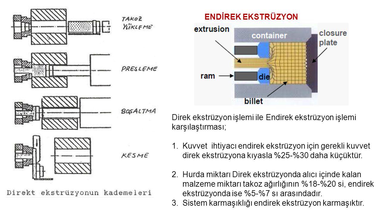 ENDİREK EKSTRÜZYON Direk ekstrüzyon işlemi ile Endirek ekstrüzyon işlemi karşılaştırması;