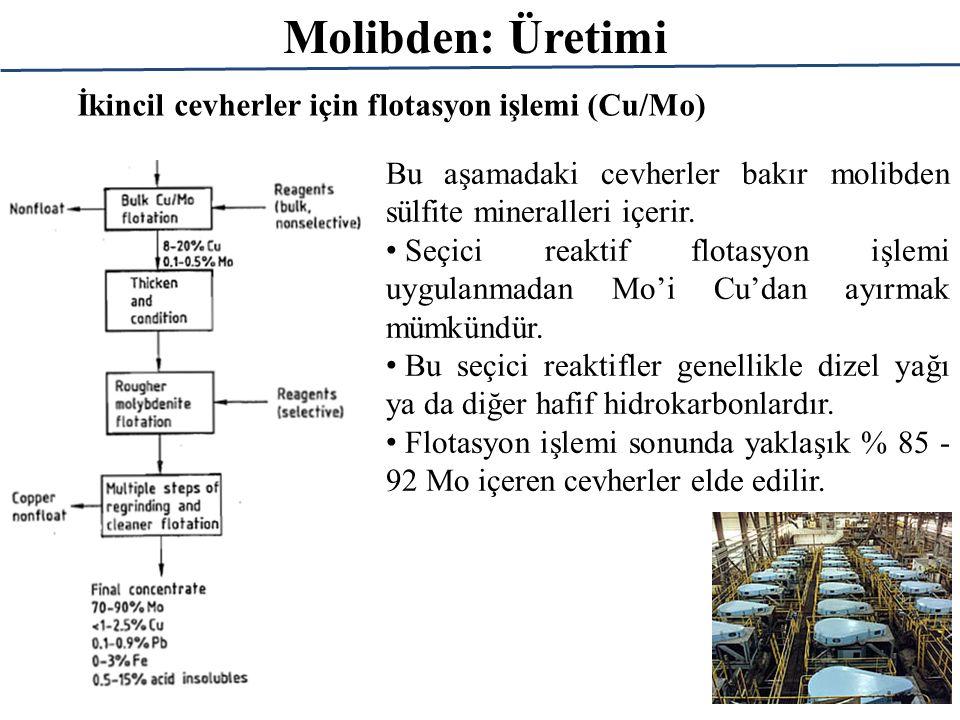 Molibden: Üretimi İkincil cevherler için flotasyon işlemi (Cu/Mo)