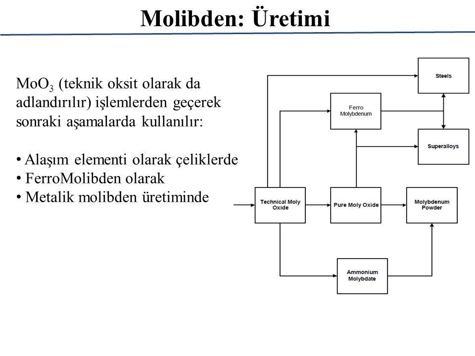 Molibden: Üretimi MoO3 (teknik oksit olarak da adlandırılır) işlemlerden geçerek sonraki aşamalarda kullanılır: