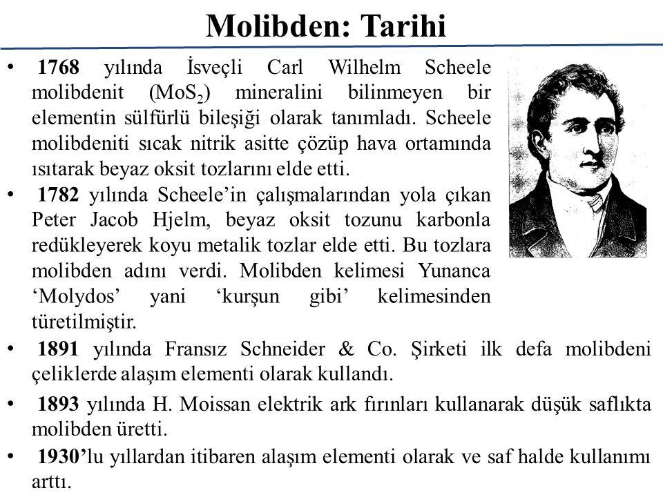 Molibden: Tarihi