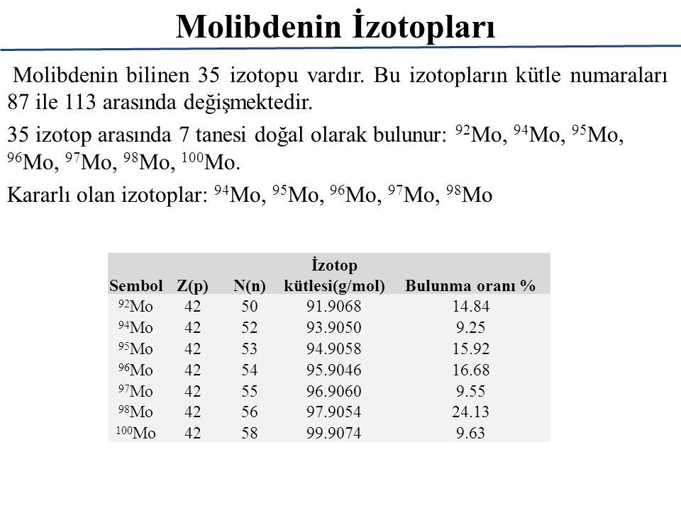 İzotop kütlesi(g/mol)