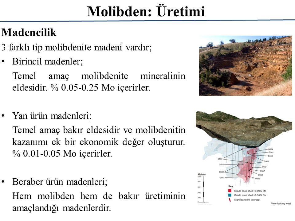 Molibden: Üretimi Madencilik 3 farklı tip molibdenite madeni vardır;