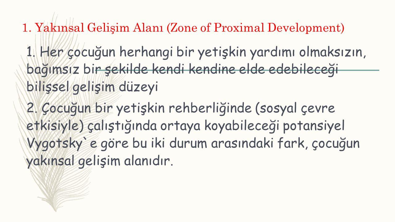 1. Yakınsal Gelişim Alanı (Zone of Proximal Development)