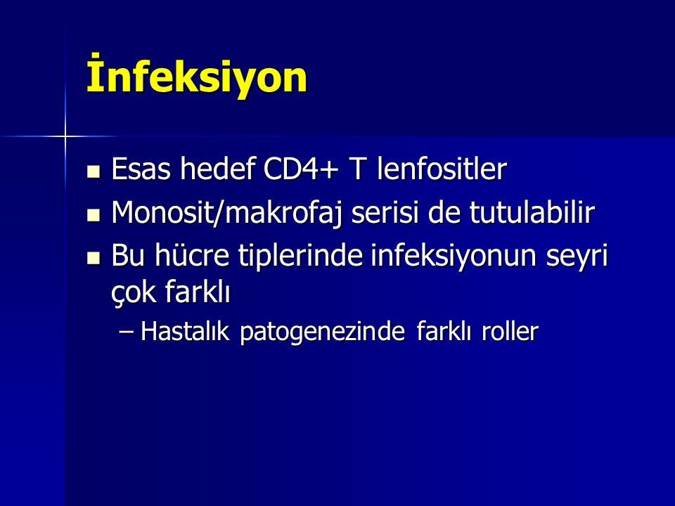 İnfeksiyon Esas hedef CD4+ T lenfositler