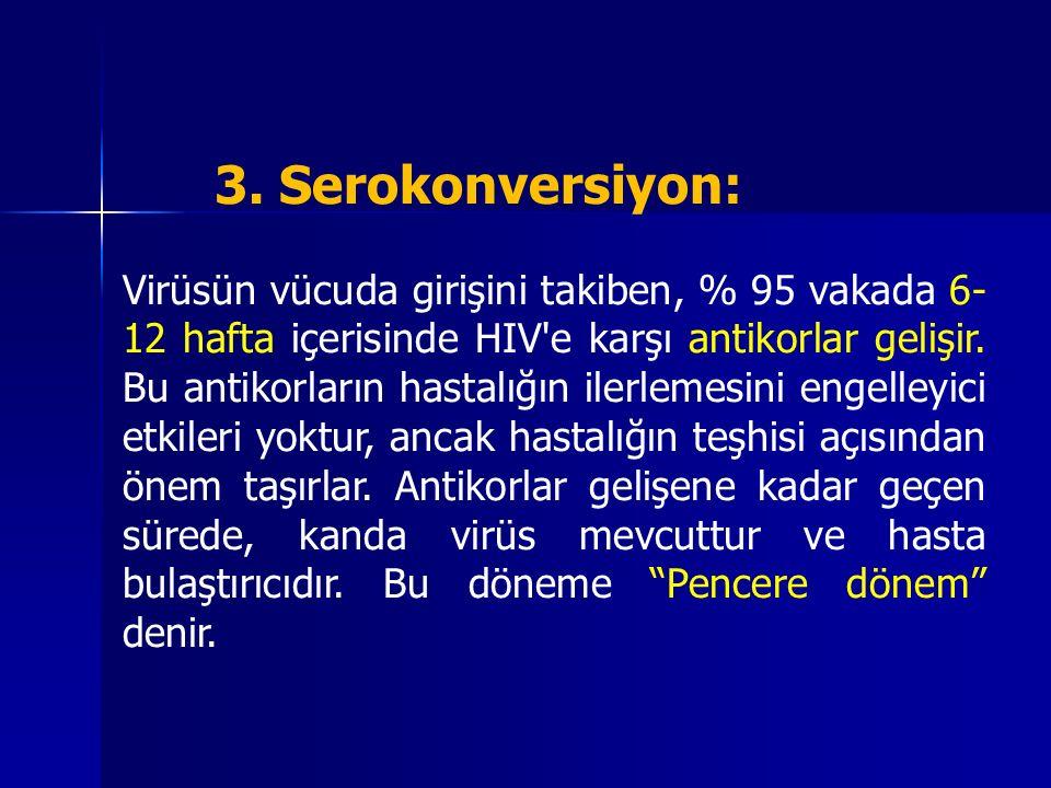 3. Serokonversiyon: