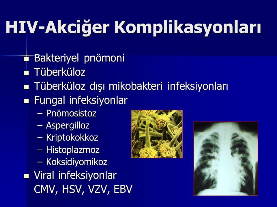 HIV-Akciğer Komplikasyonları
