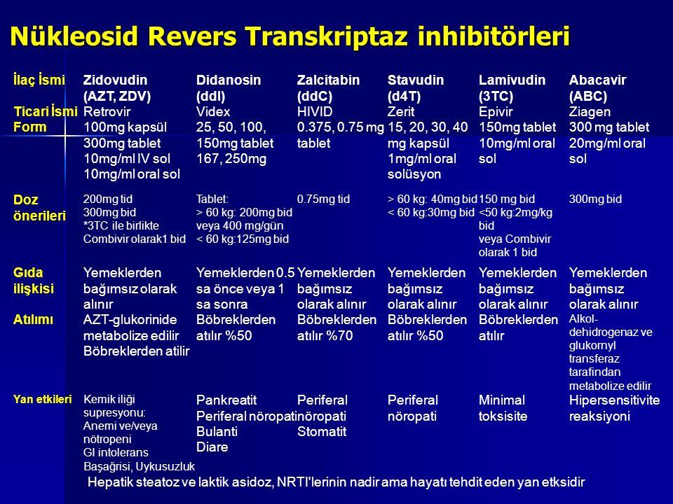 Nükleosid Revers Transkriptaz inhibitörleri