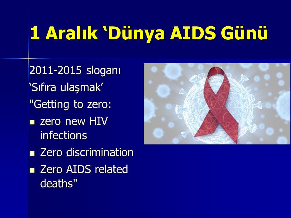 1 Aralık 'Dünya AIDS Günü