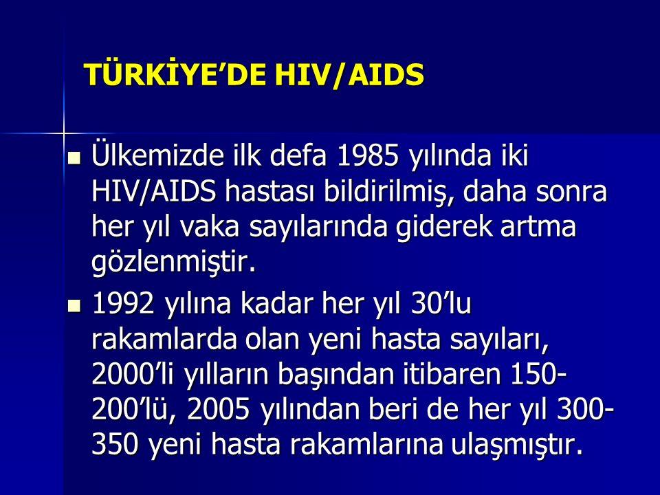 TÜRKİYE'DE HIV/AIDS Ülkemizde ilk defa 1985 yılında iki HIV/AIDS hastası bildirilmiş, daha sonra her yıl vaka sayılarında giderek artma gözlenmiştir.
