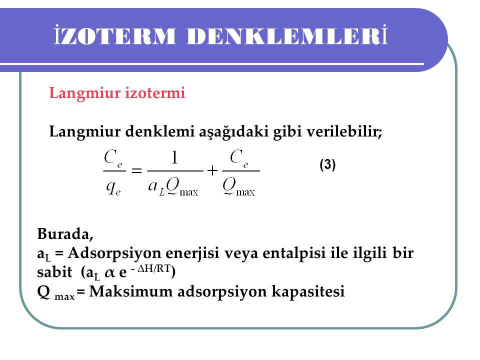 İZOTERM DENKLEMLERİ Langmiur izotermi