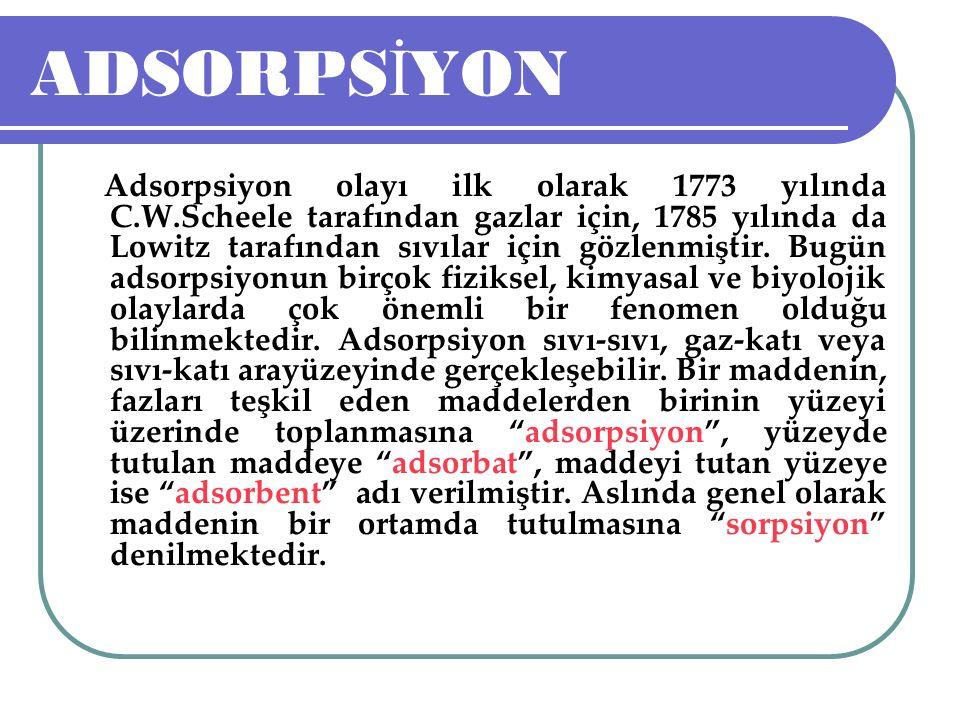 ADSORPSİYON