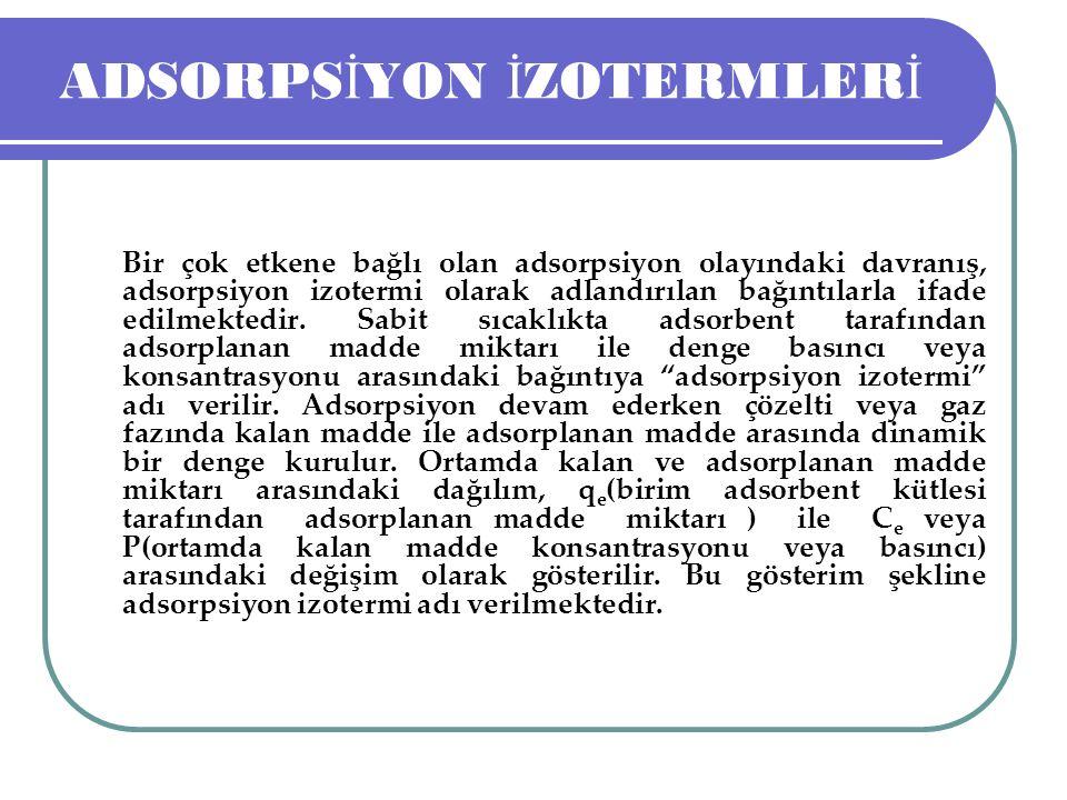 ADSORPSİYON İZOTERMLERİ