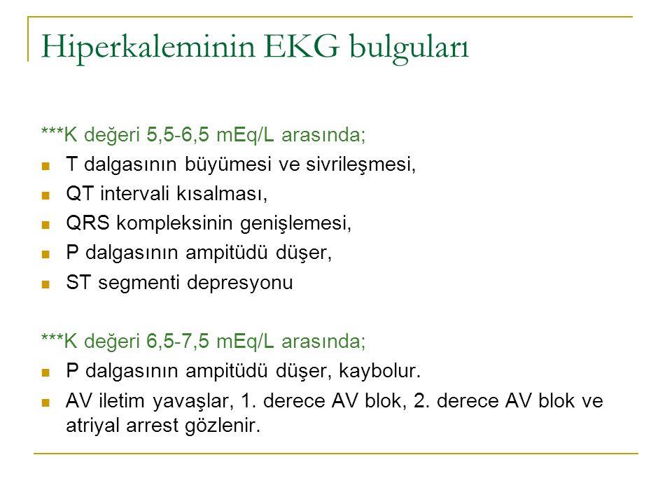 Hiperkaleminin EKG bulguları
