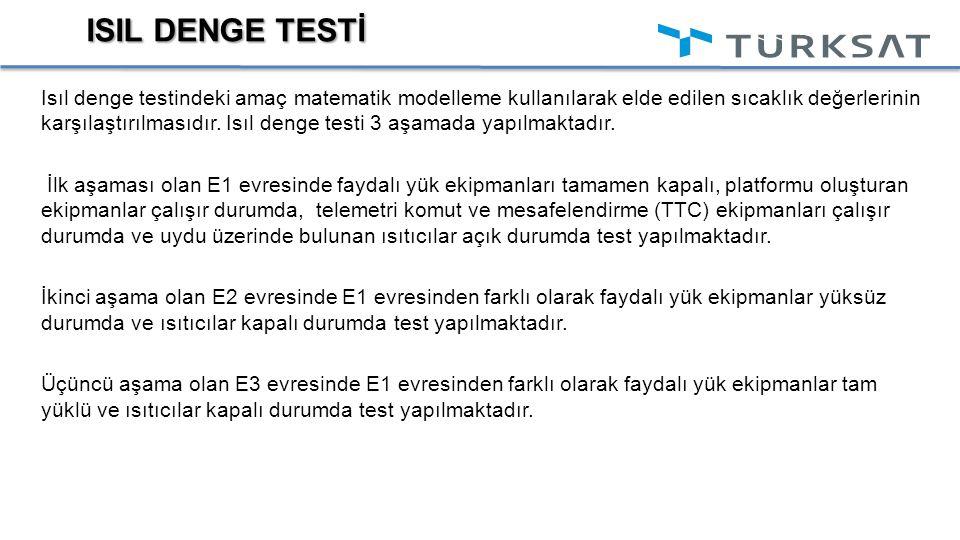 ISIL DENGE TESTİ