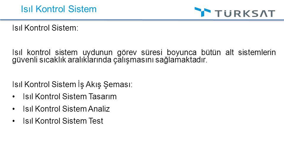 Isıl Kontrol Sistem Isıl Kontrol Sistem: