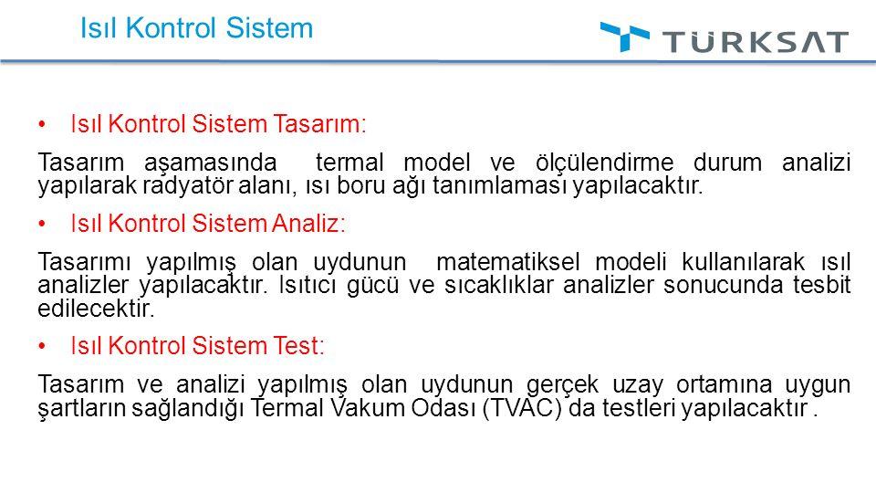 Isıl Kontrol Sistem Isıl Kontrol Sistem Tasarım: