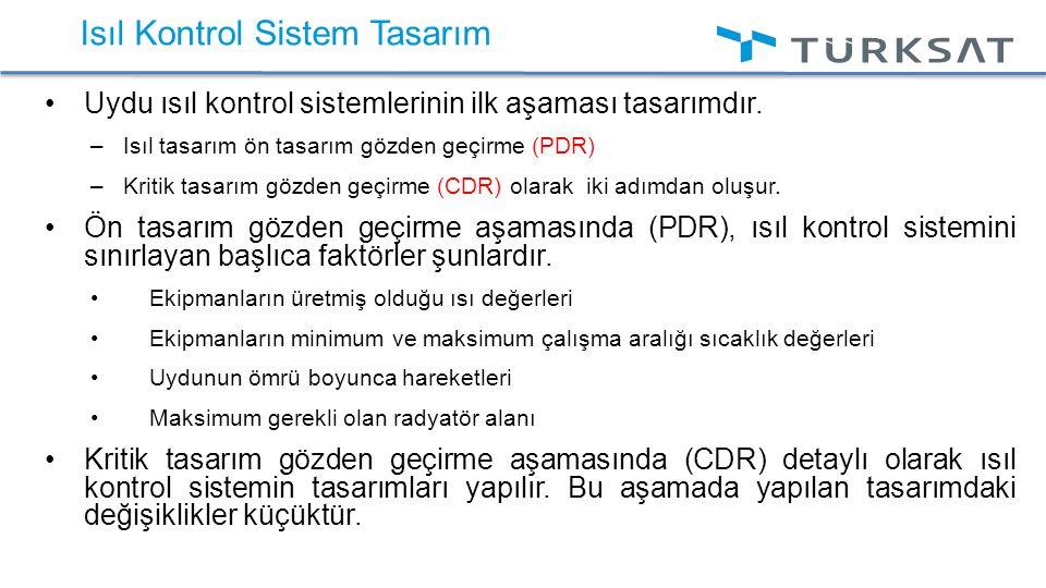 Isıl Kontrol Sistem Tasarım