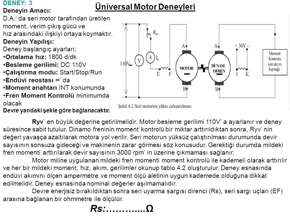 Üniversal Motor Deneyleri