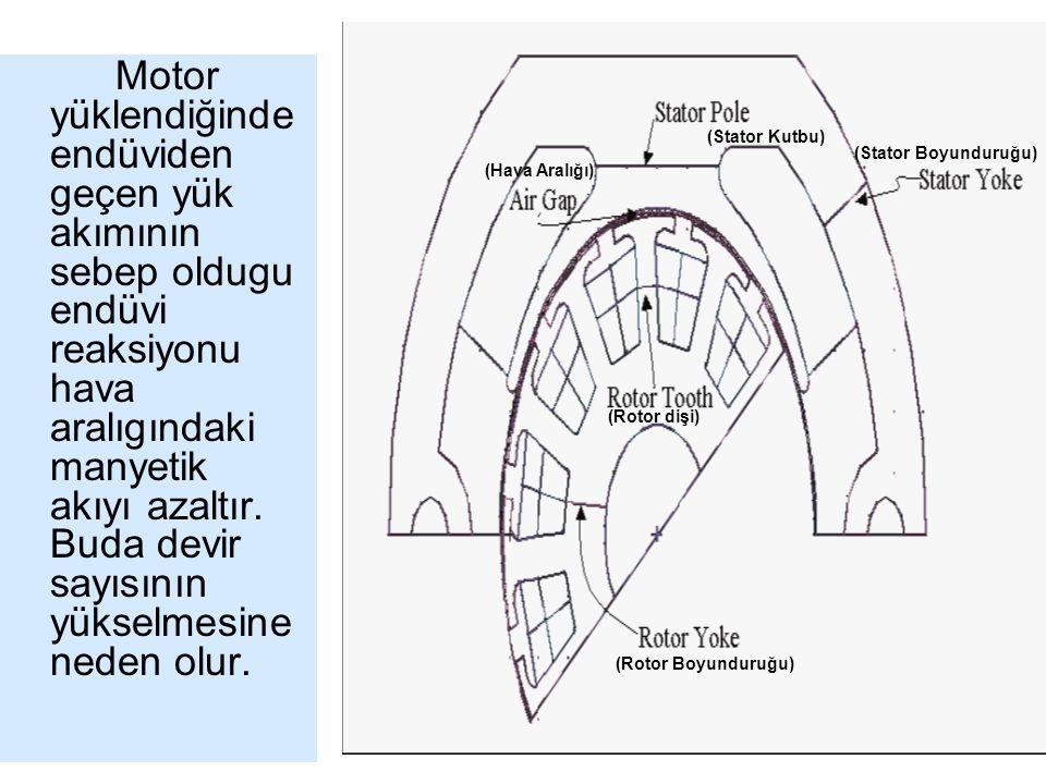 Motor yüklendiğinde endüviden geçen yük akımının sebep oldugu endüvi reaksiyonu hava aralıgındaki manyetik akıyı azaltır. Buda devir sayısının yükselmesine neden olur.