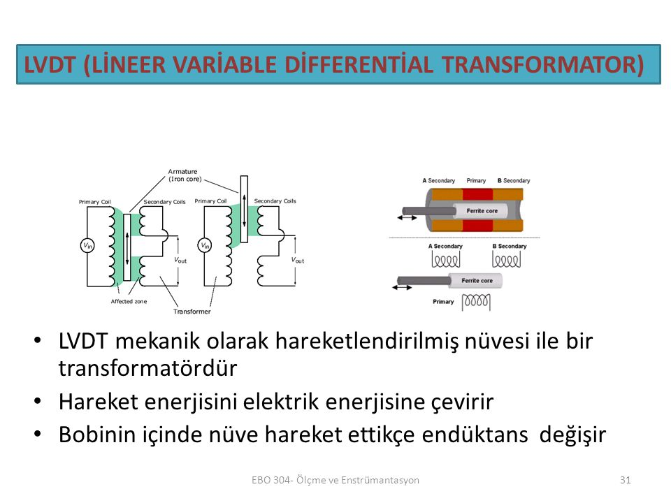 EBO 304- Ölçme ve Enstrümantasyon