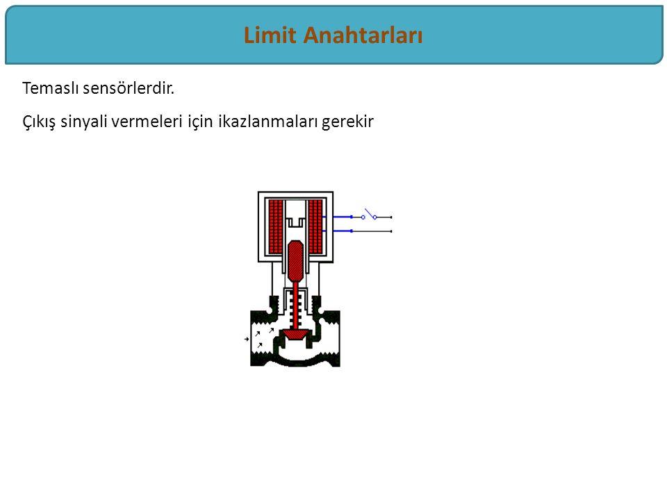 Limit Anahtarları Limit Anahtarları Temaslı sensörlerdir.