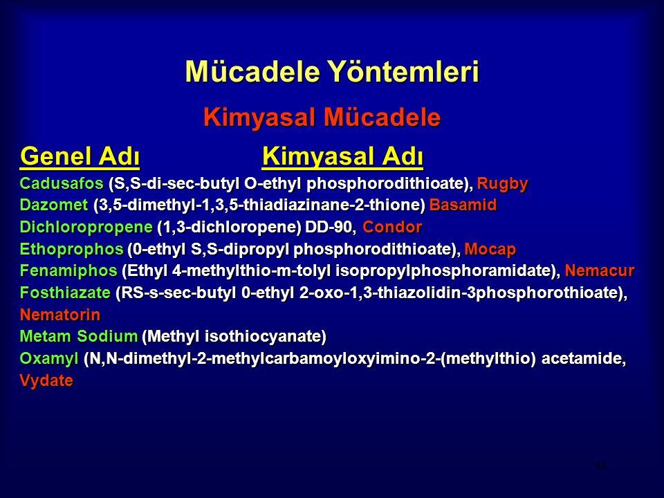Mücadele Yöntemleri Kimyasal Mücadele Genel Adı Kimyasal Adı