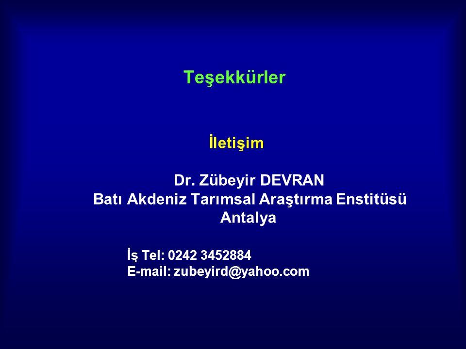 Teşekkürler İletişim Dr. Zübeyir DEVRAN