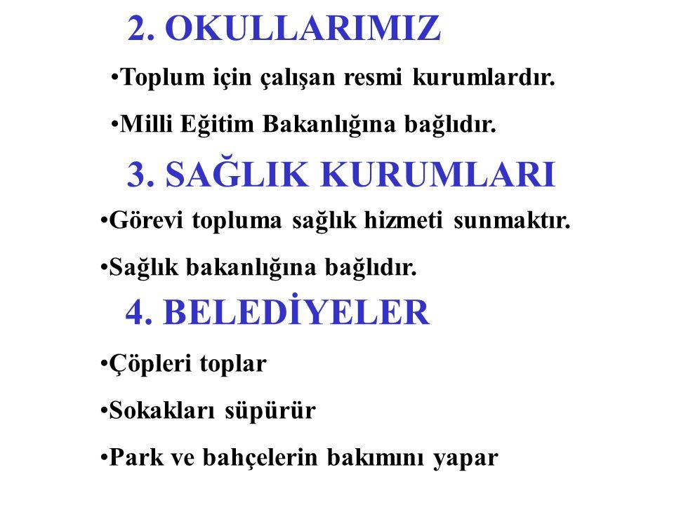 2. OKULLARIMIZ 3. SAĞLIK KURUMLARI 4. BELEDİYELER