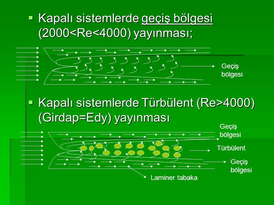 Kapalı sistemlerde geçiş bölgesi (2000<Re<4000) yayınması;