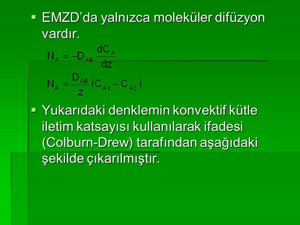 EMZD'da yalnızca moleküler difüzyon vardır.