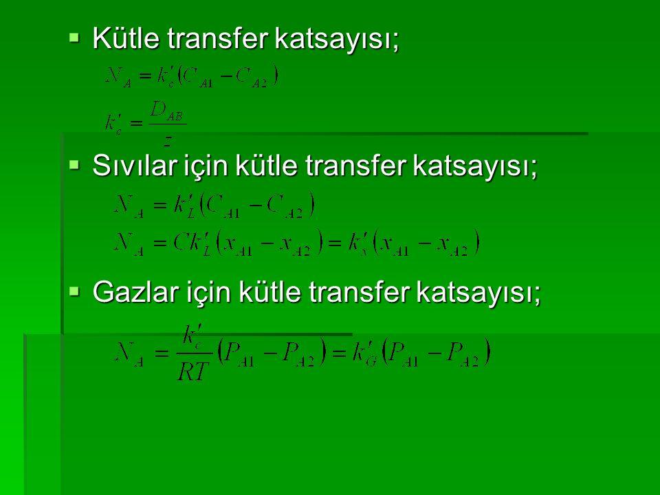 Kütle transfer katsayısı;