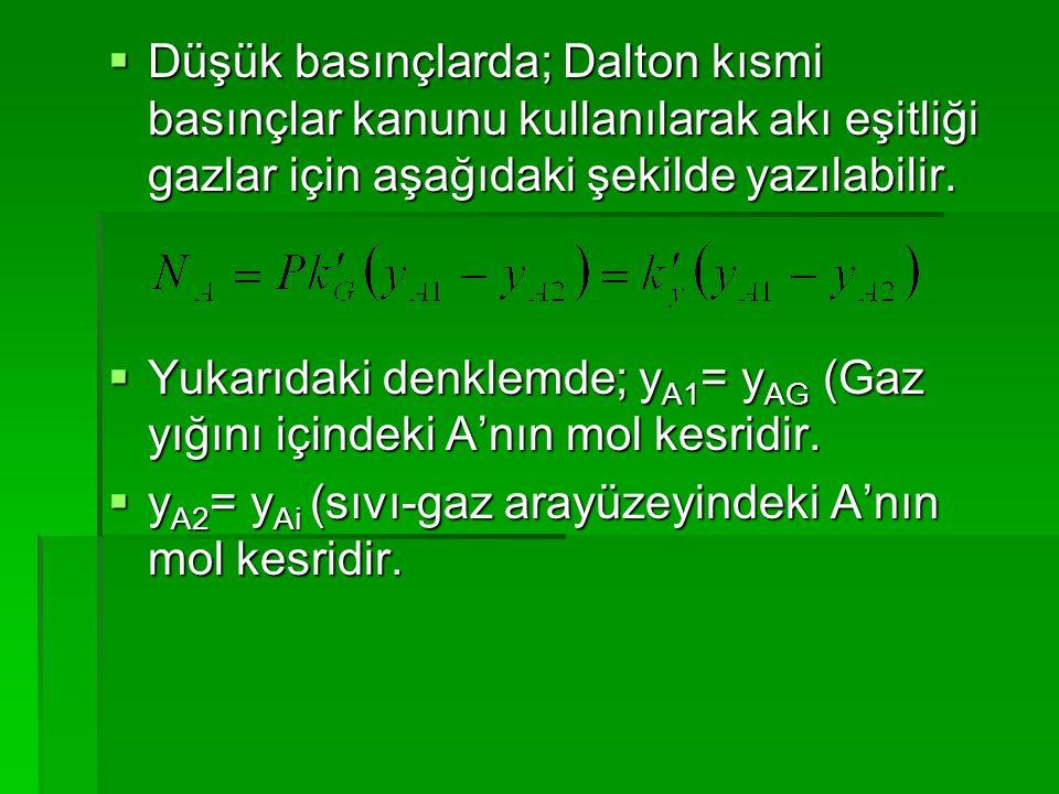 Düşük basınçlarda; Dalton kısmi basınçlar kanunu kullanılarak akı eşitliği gazlar için aşağıdaki şekilde yazılabilir.