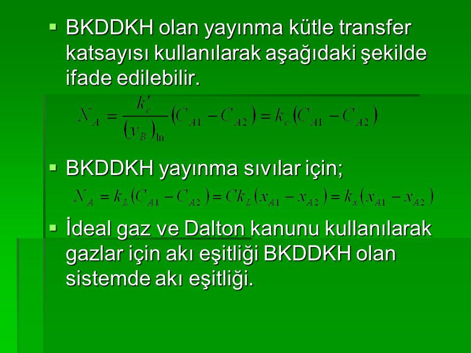 BKDDKH olan yayınma kütle transfer katsayısı kullanılarak aşağıdaki şekilde ifade edilebilir.