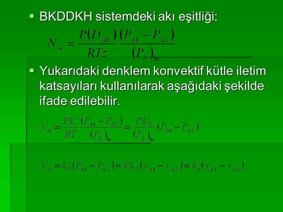 BKDDKH sistemdeki akı eşitliği: