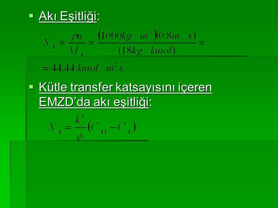 Akı Eşitliği: Kütle transfer katsayısını içeren EMZD'da akı eşitliği: