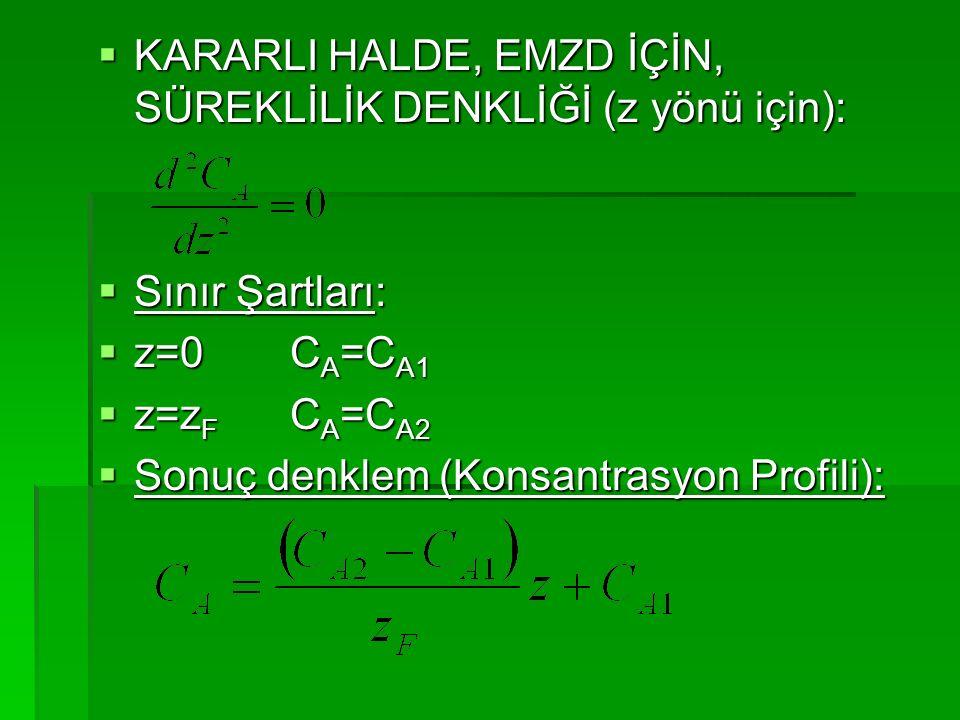 KARARLI HALDE, EMZD İÇİN, SÜREKLİLİK DENKLİĞİ (z yönü için):