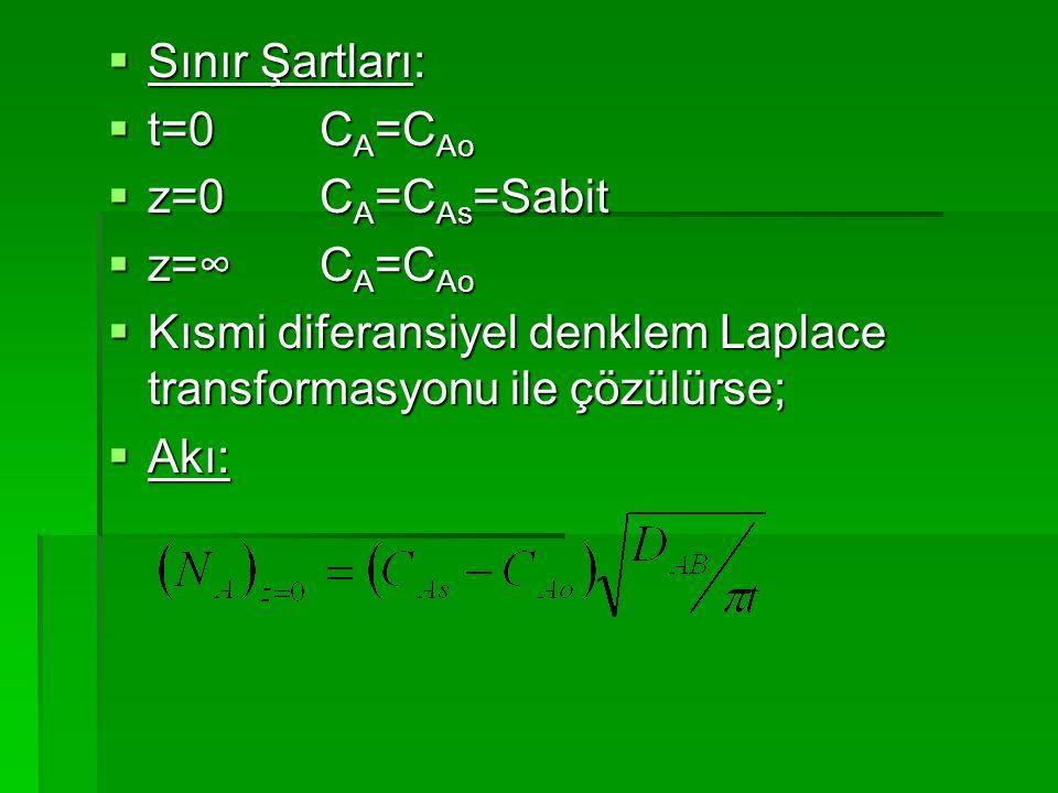 Sınır Şartları: t=0 CA=CAo. z=0 CA=CAs=Sabit. z=∞ CA=CAo. Kısmi diferansiyel denklem Laplace transformasyonu ile çözülürse;
