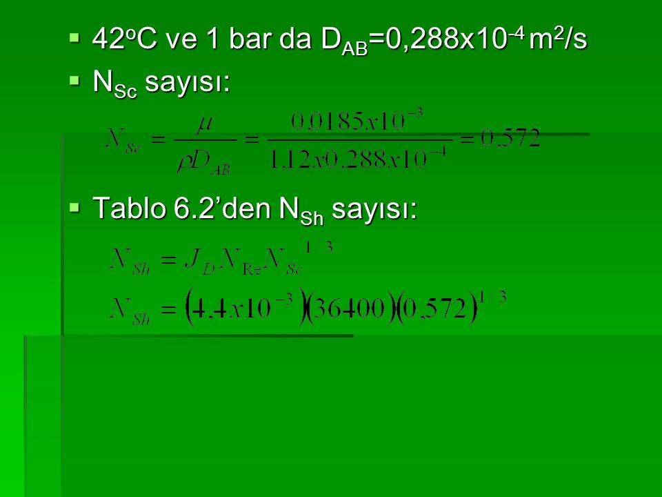42oC ve 1 bar da DAB=0,288x10-4 m2/s NSc sayısı: Tablo 6.2'den NSh sayısı:
