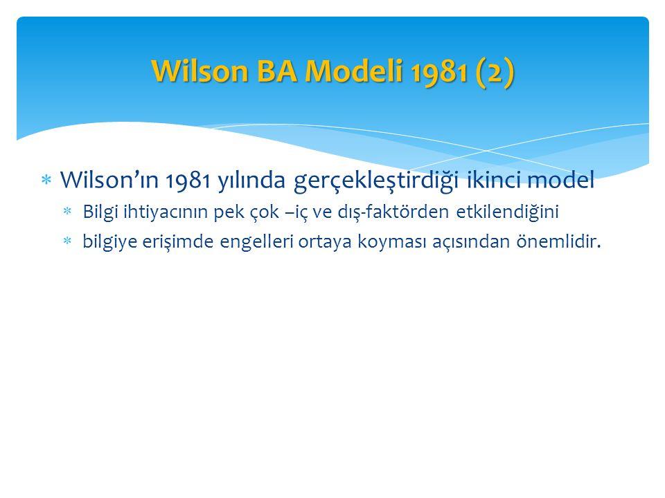 Wilson BA Modeli 1981 (2) Wilson'ın 1981 yılında gerçekleştirdiği ikinci model. Bilgi ihtiyacının pek çok –iç ve dış-faktörden etkilendiğini.