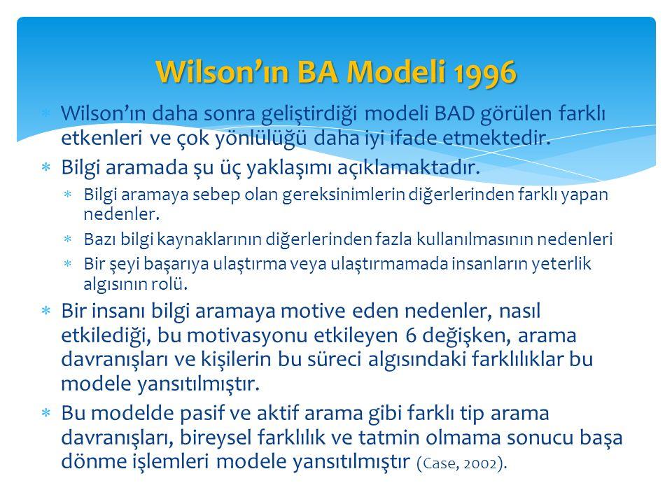 Wilson'ın BA Modeli 1996 Wilson'ın daha sonra geliştirdiği modeli BAD görülen farklı etkenleri ve çok yönlülüğü daha iyi ifade etmektedir.