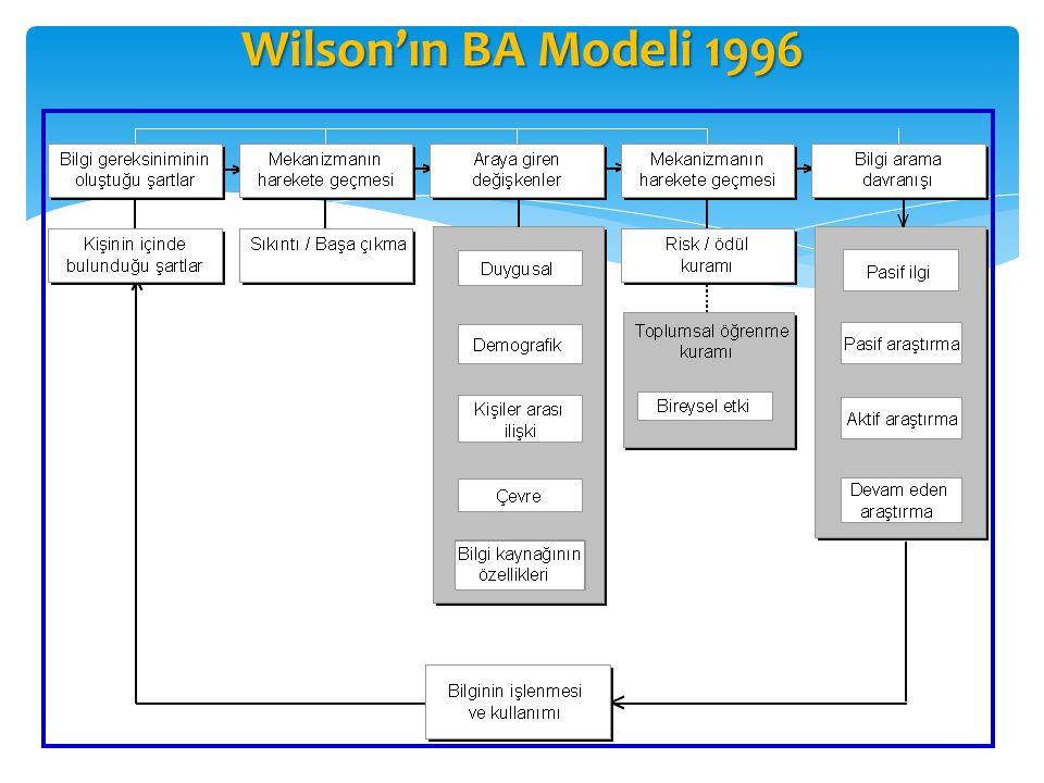 Wilson'ın BA Modeli 1996