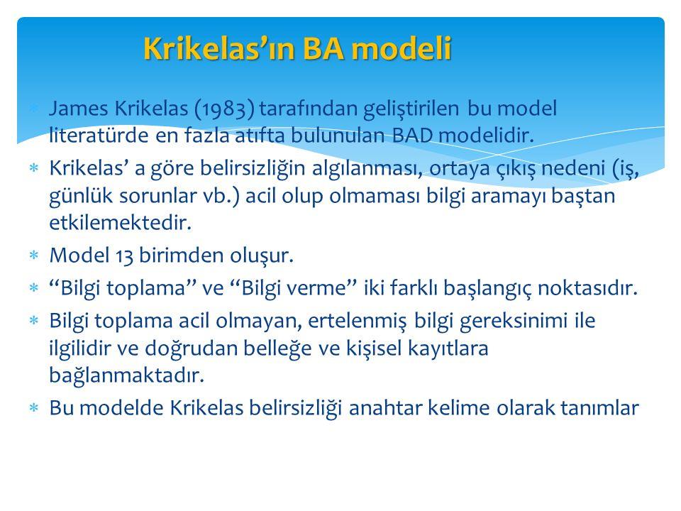 Krikelas'ın BA modeli James Krikelas (1983) tarafından geliştirilen bu model literatürde en fazla atıfta bulunulan BAD modelidir.
