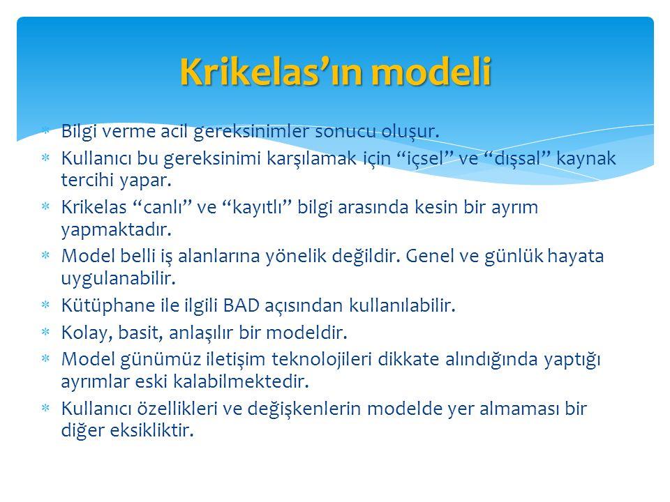 Krikelas'ın modeli Bilgi verme acil gereksinimler sonucu oluşur.