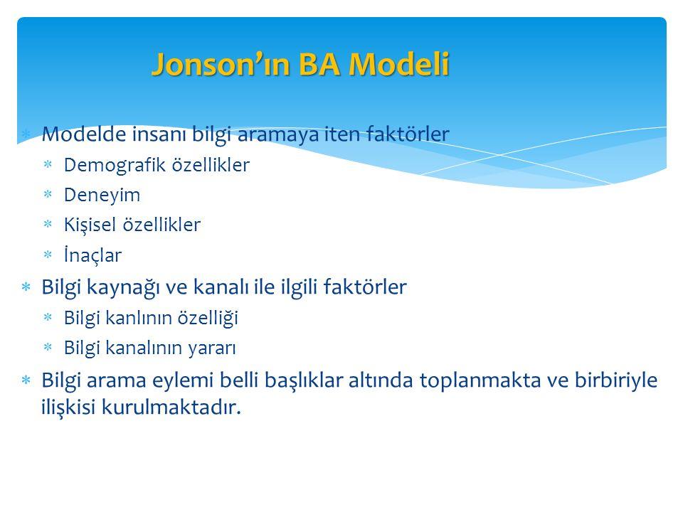 Jonson'ın BA Modeli Modelde insanı bilgi aramaya iten faktörler