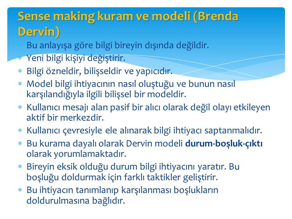 Sense making kuram ve modeli (Brenda Dervin)