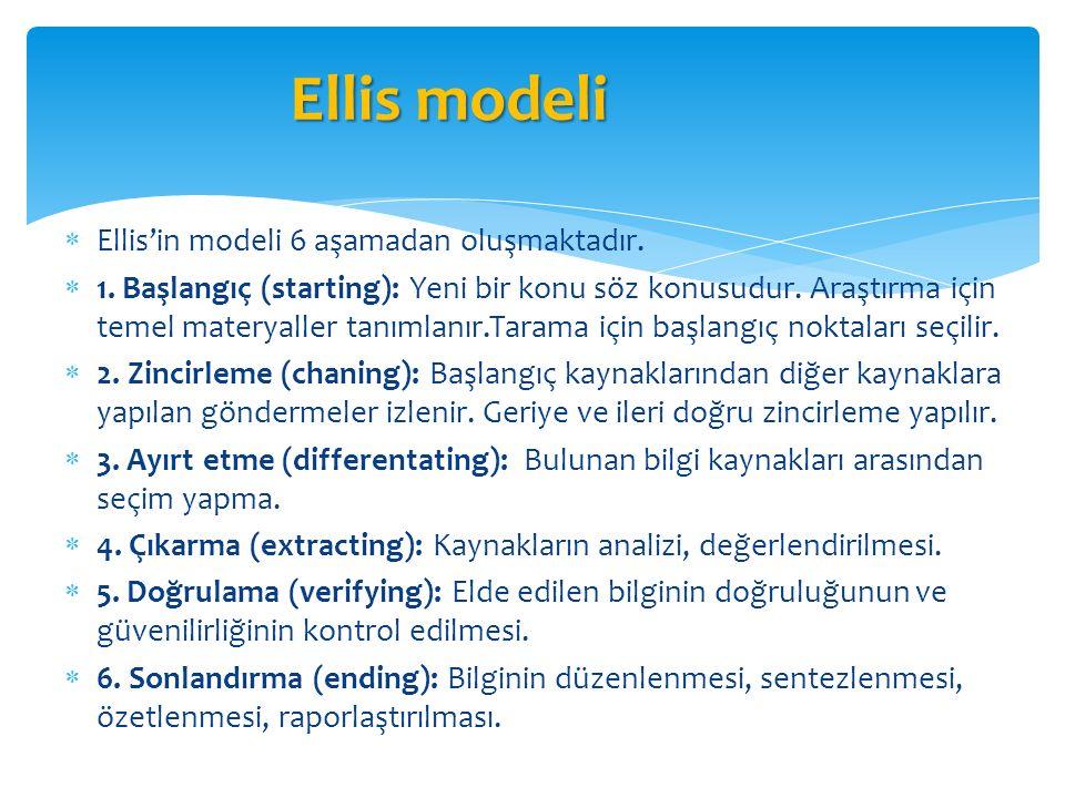 Ellis modeli Ellis'in modeli 6 aşamadan oluşmaktadır.