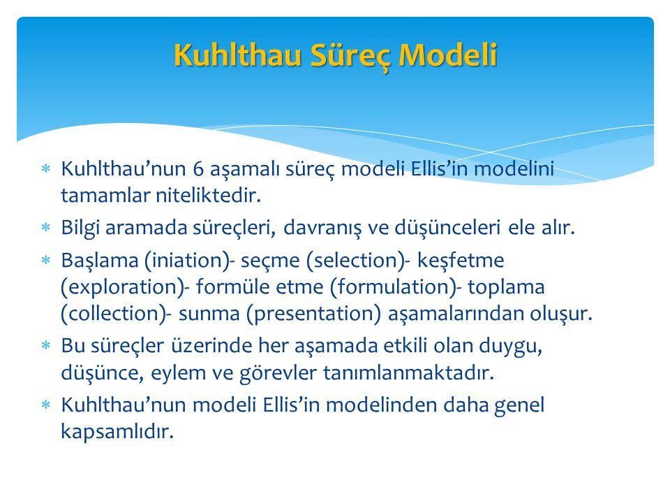 Kuhlthau Süreç Modeli Kuhlthau'nun 6 aşamalı süreç modeli Ellis'in modelini tamamlar niteliktedir.