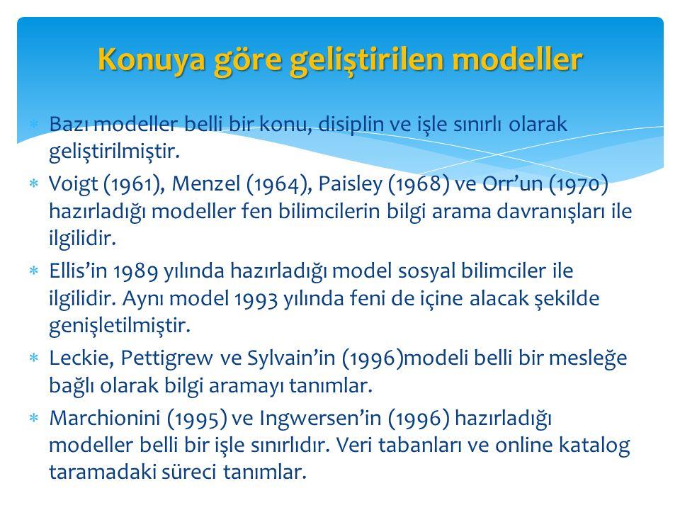 Konuya göre geliştirilen modeller