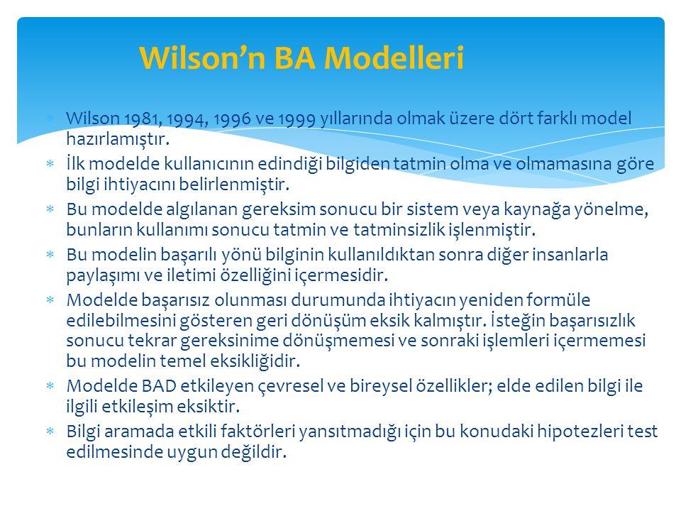 Wilson'n BA Modelleri Wilson 1981, 1994, 1996 ve 1999 yıllarında olmak üzere dört farklı model hazırlamıştır.