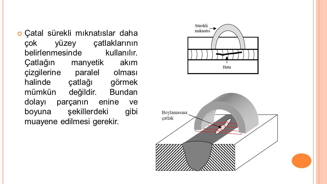 Çatal sürekli mıknatıslar daha çok yüzey çatlaklarının belirlenmesinde kullanılır.
